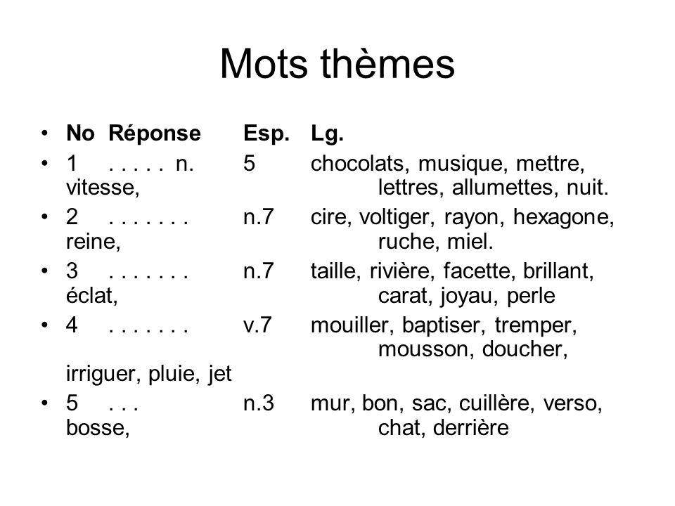 Mots thèmes NoRéponseEsp.Lg. 1.....n.5chocolats, musique, mettre, vitesse, lettres, allumettes, nuit. 2.......n.7cire, voltiger, rayon, hexagone, rein