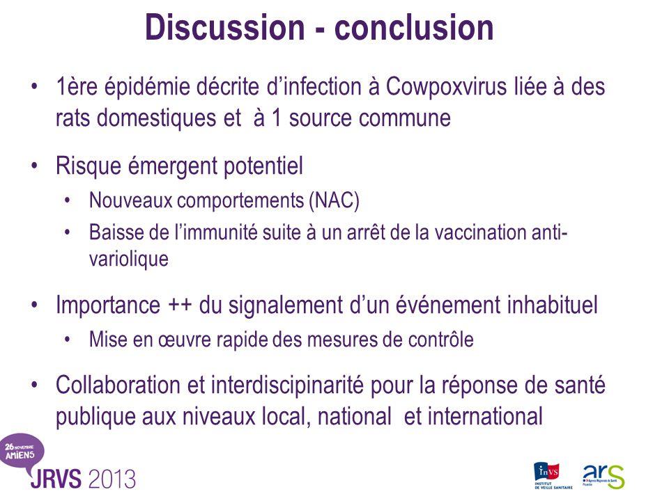 Discussion - conclusion 1ère épidémie décrite dinfection à Cowpoxvirus liée à des rats domestiques et à 1 source commune Risque émergent potentiel Nouveaux comportements (NAC) Baisse de limmunité suite à un arrêt de la vaccination anti- variolique Importance ++ du signalement dun événement inhabituel Mise en œuvre rapide des mesures de contrôle Collaboration et interdiscipinarité pour la réponse de santé publique aux niveaux local, national et international http://ecdc.europa.eu/en/healthtopics/Documents/0902_Cowpox_Risk_Assessment.pdf