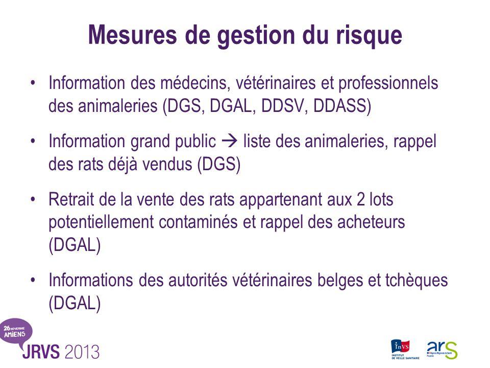 Mesures de gestion du risque Information des médecins, vétérinaires et professionnels des animaleries (DGS, DGAL, DDSV, DDASS) Information grand public liste des animaleries, rappel des rats déjà vendus (DGS) Retrait de la vente des rats appartenant aux 2 lots potentiellement contaminés et rappel des acheteurs (DGAL) Informations des autorités vétérinaires belges et tchèques (DGAL)
