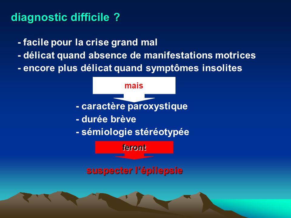 diagnostic difficile ? - facile pour la crise grand mal - délicat quand absence de manifestations motrices - encore plus délicat quand symptômes insol