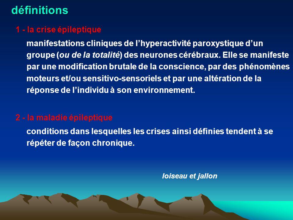 définitions 1 - la crise épileptique manifestations cliniques de lhyperactivité paroxystique dun groupe (ou de la totalité) des neurones cérébraux. El