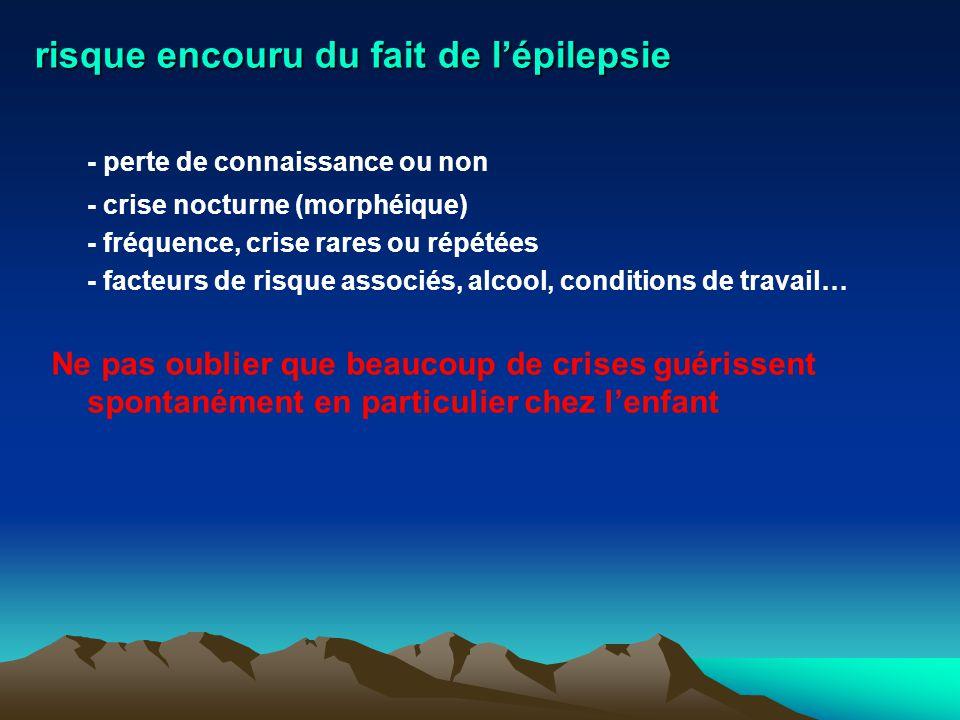 risque encouru du fait de lépilepsie - perte de connaissance ou non - crise nocturne (morphéique) - fréquence, crise rares ou répétées - facteurs de r