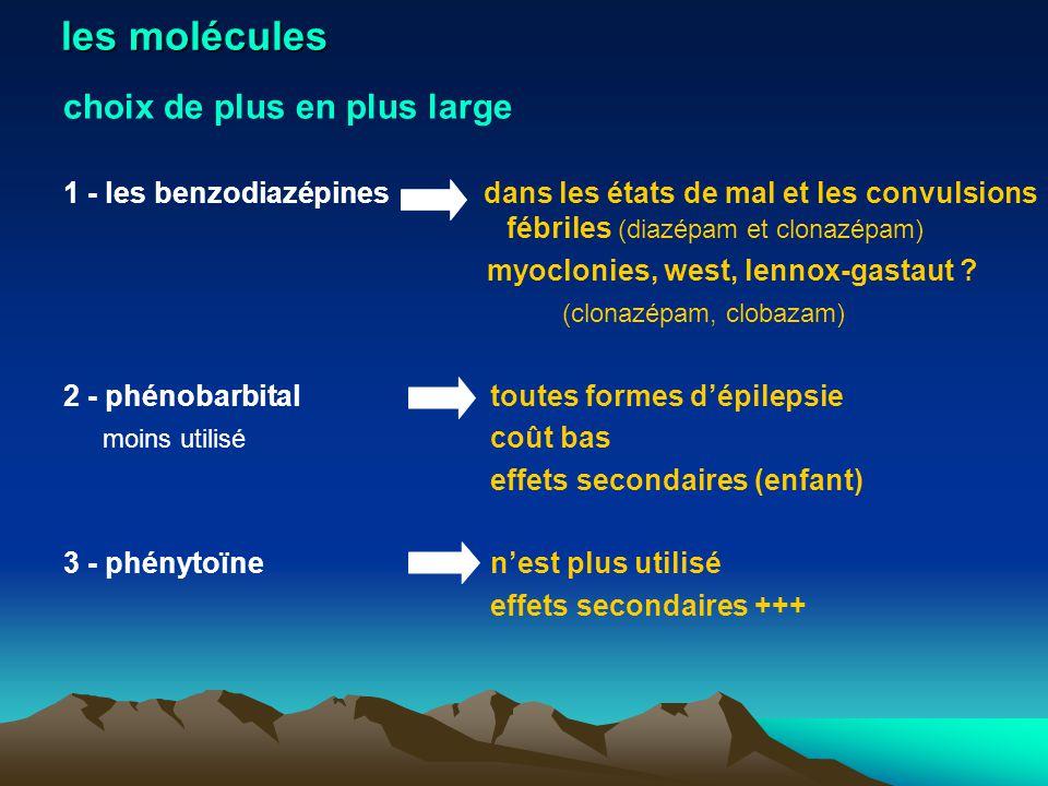 les molécules choix de plus en plus large 1 - les benzodiazépines dans les états de mal et les convulsions fébriles (diazépam et clonazépam) myoclonie