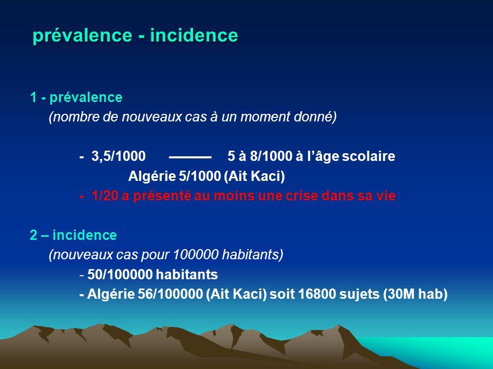 prévalence - incidence 1 - prévalence (nombre de nouveaux cas à un moment donné) - 3,5/1000 5 à 8/1000 à lâge scolaire Algérie 5/1000 (Ait Kaci) - 1/2