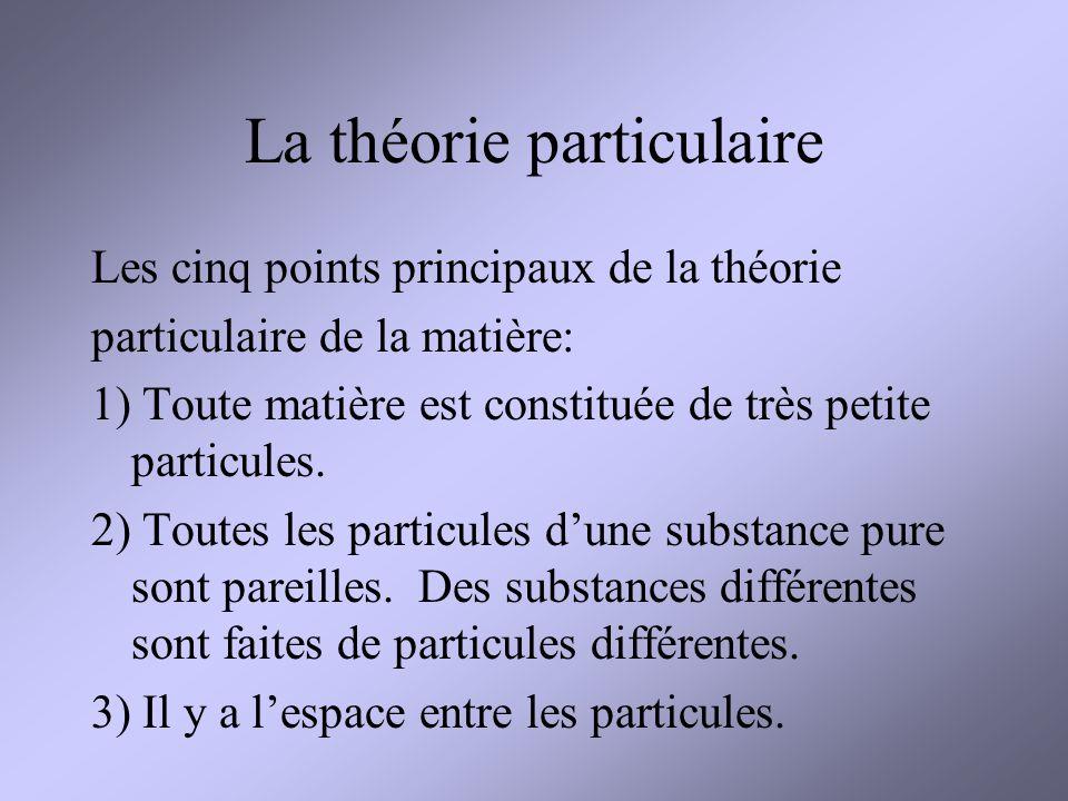 La théorie particulaire Les cinq points principaux de la théorie particulaire de la matière: 1) Toute matière est constituée de très petite particules.