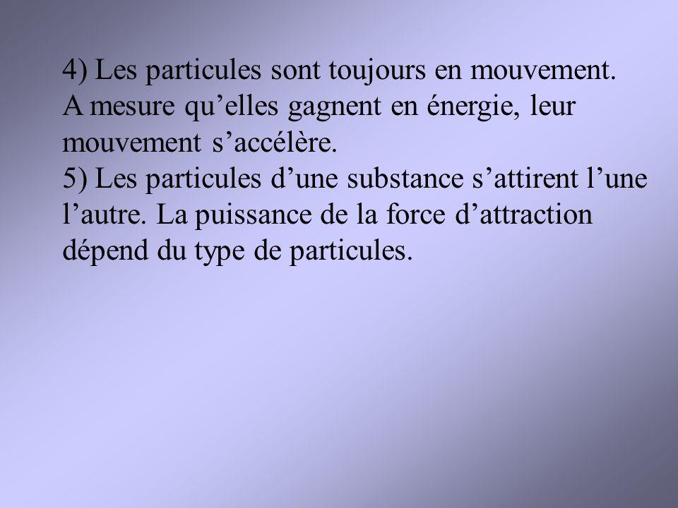 4) Les particules sont toujours en mouvement. A mesure quelles gagnent en énergie, leur mouvement saccélère. 5) Les particules dune substance sattiren
