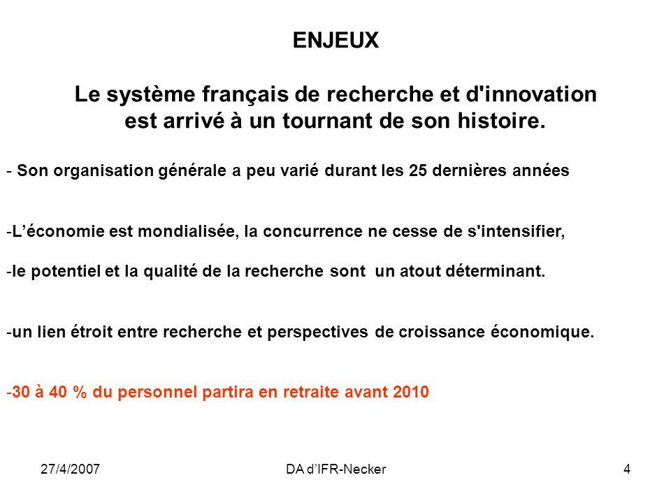 27/4/2007DA dIFR-Necker4 ENJEUX Le système français de recherche et d'innovation est arrivé à un tournant de son histoire. - Son organisation générale