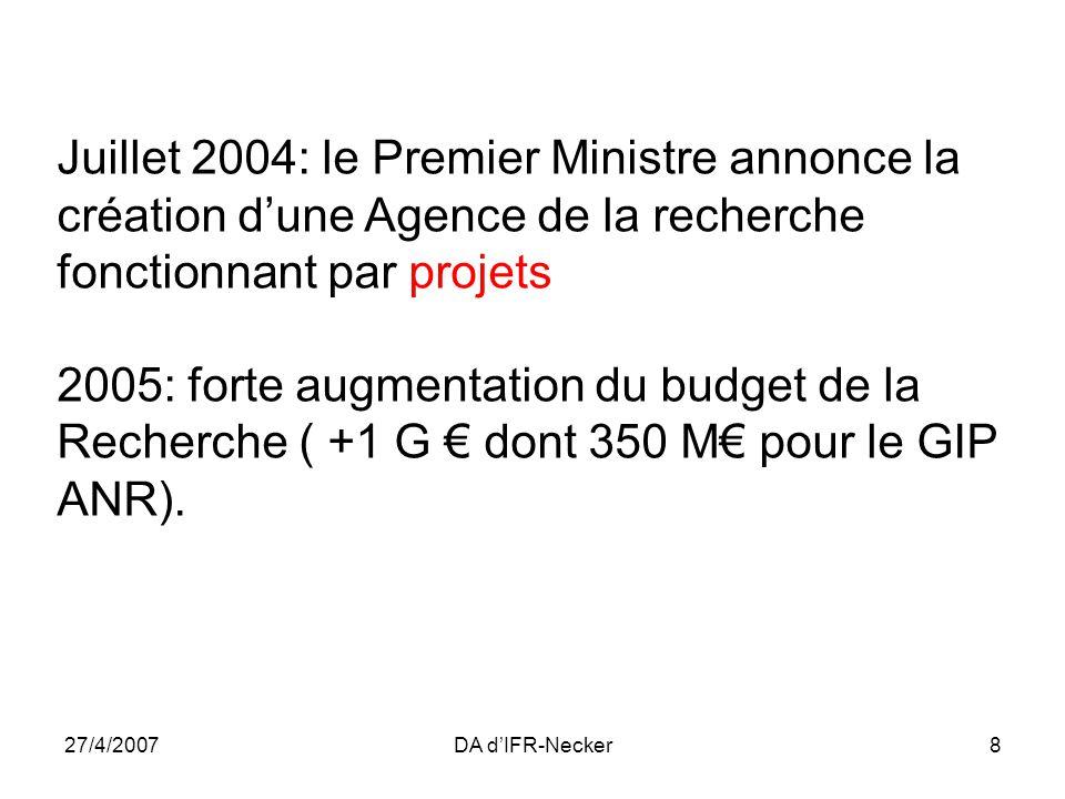 27/4/2007DA dIFR-Necker9 Février 2005 : création du GIP-ANR structure transitoire associe : –LÉtat 52 % –Les principaux organismes de recherche : CNRS 6% CEA 6% INRA 6% INSERM 6% Universités 6% INRIA 6% Et des associations ANRT 6% et OSEO-ANVAR 6% En 2006, la loi dorientation et de programmation de la recherche, dote lANR dun statut détablissement public.