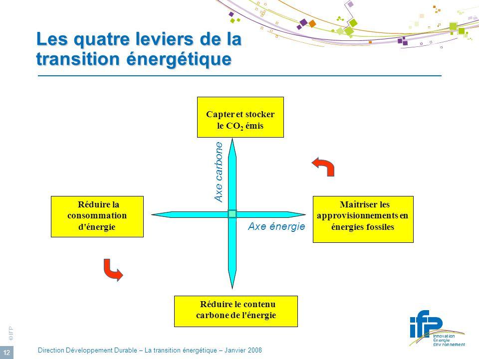 © IFP Direction Développement Durable – La transition énergétique – Janvier 2008 12 Les quatre leviers de la transition énergétique Réduire le contenu