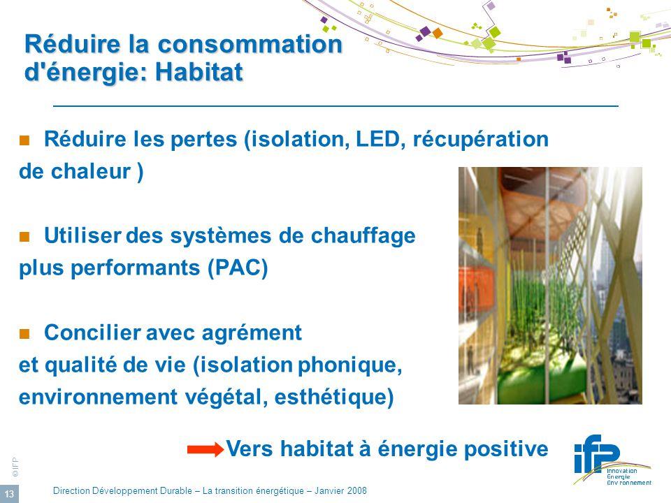 © IFP Direction Développement Durable – La transition énergétique – Janvier 2008 13 Réduire la consommation d'énergie: Habitat Réduire les pertes (iso
