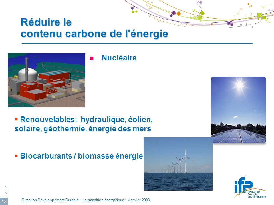© IFP Direction Développement Durable – La transition énergétique – Janvier 2008 15 Réduire le contenu carbone de l'énergie Nucléaire Renouvelables: h