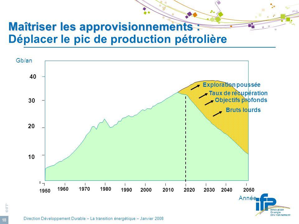 © IFP Direction Développement Durable – La transition énergétique – Janvier 2008 18 Maîtriser les approvisionnements : Maîtriser les approvisionnement
