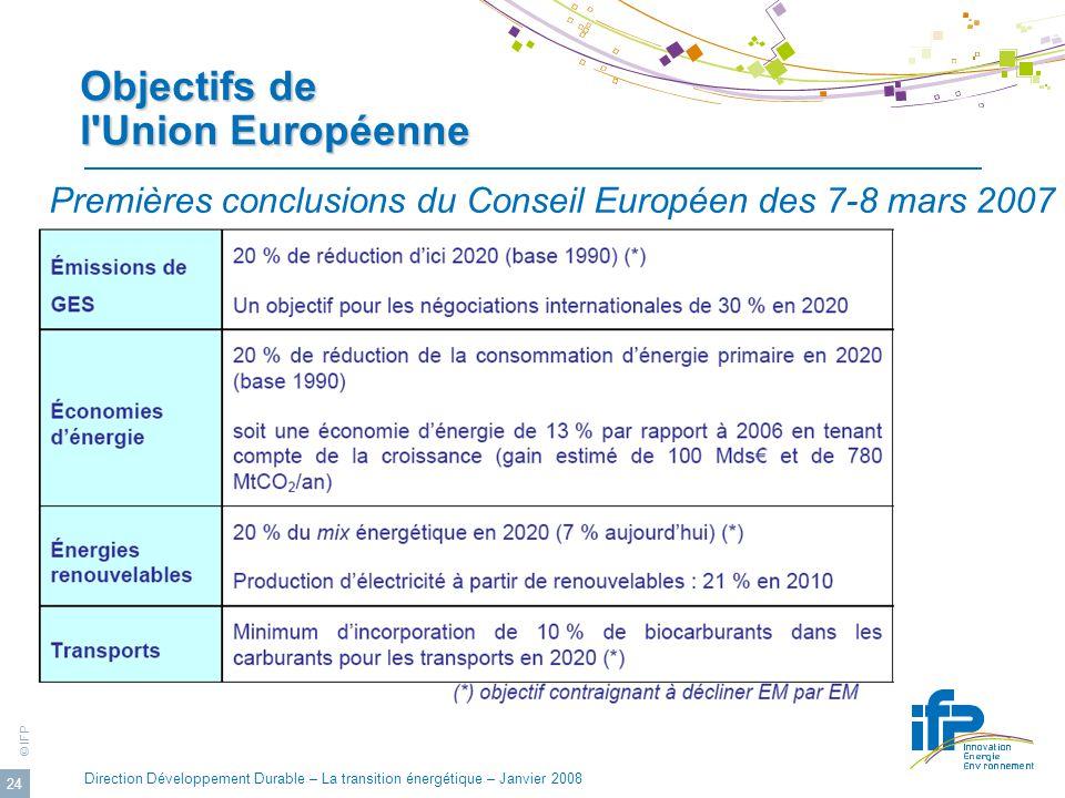 © IFP Direction Développement Durable – La transition énergétique – Janvier 2008 24 Objectifs de l Union Européenne Premières conclusions du Conseil Européen des 7-8 mars 2007