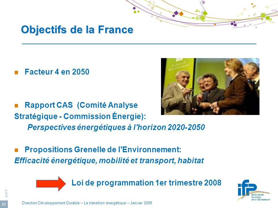 © IFP Direction Développement Durable – La transition énergétique – Janvier 2008 25 Objectifs de la France Objectifs de la France Facteur 4 en 2050 Rapport CAS (Comité Analyse Stratégique - Commission Énergie): Perspectives énergétiques à l horizon 2020-2050 Propositions Grenelle de l Environnement: Efficacité énergétique, mobilité et transport, habitat Loi de programmation 1er trimestre 2008