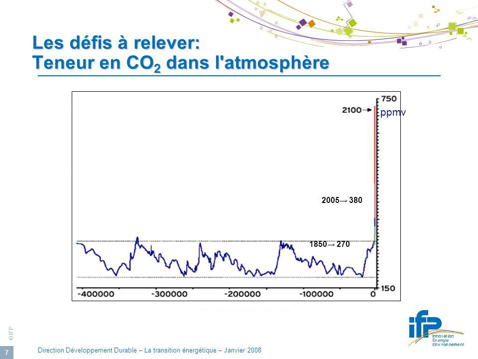 © IFP Direction Développement Durable – La transition énergétique – Janvier 2008 7 Les défis à relever: Teneur en CO 2 dans l atmosphère ppmv 2005 380 1850 270