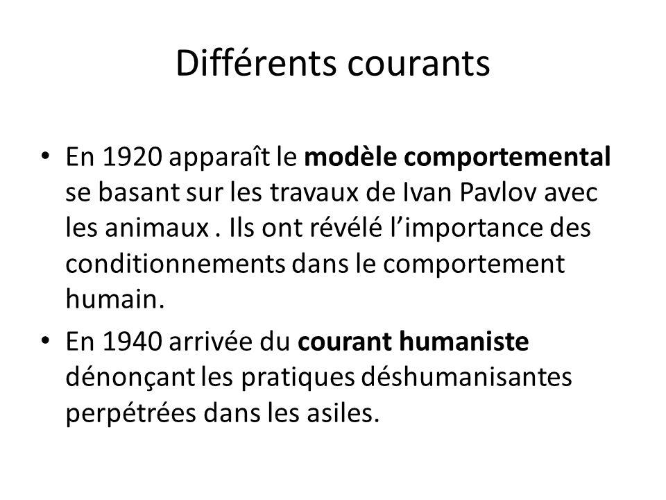 Différents courants En 1920 apparaît le modèle comportemental se basant sur les travaux de Ivan Pavlov avec les animaux. Ils ont révélé limportance de