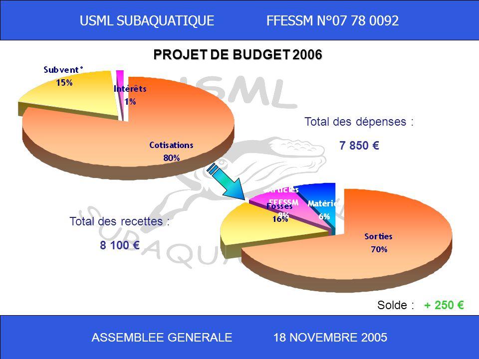 ASSEMBLEE GENERALE 18 NOVEMBRE 2005 USML SUBAQUATIQUE FFESSM N°07 78 0092 - NIOLON (N 1 et +) Sortie en mer à Niolon du 23 au 26 juin 2006 (4 jours) 3
