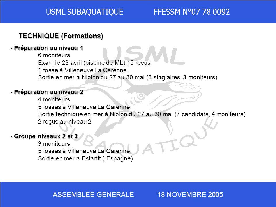ASSEMBLEE GENERALE 18 NOVEMBRE 2005 USML SUBAQUATIQUE FFESSM N°07 78 0092 - Préparation au niveau 1 6 moniteurs Exam le 23 avril (piscine de ML) 15 reçus 1 fosse à Villeneuve La Garenne.