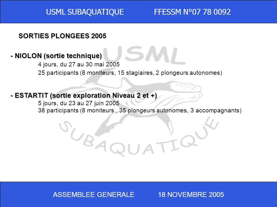 ASSEMBLEE GENERALE 18 NOVEMBRE 2005 USML SUBAQUATIQUE FFESSM N°07 78 0092 - NIOLON (sortie technique) 4 jours, du 27 au 30 mai 2005 25 participants (8 moniteurs, 15 stagiaires, 2 plongeurs autonomes) - ESTARTIT (sortie exploration Niveau 2 et +) 5 jours, du 23 au 27 juin 2005 38 participants (8 moniteurs, 35 plongeurs autonomes, 3 accompagnants) SORTIES PLONGEES 2005