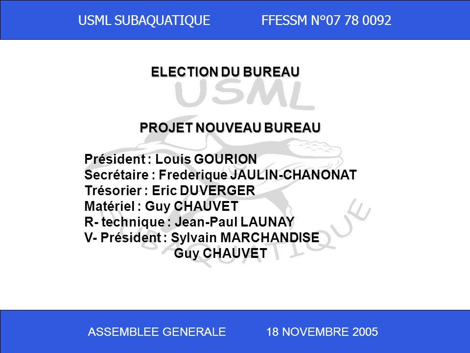 ASSEMBLEE GENERALE 18 NOVEMBRE 2005 USML SUBAQUATIQUE FFESSM N°07 78 0092 PROJET NOUVEAU BUREAU PROJET NOUVEAU BUREAU Président : Louis GOURION Secrétaire : Frederique JAULIN-CHANONAT Trésorier : Eric DUVERGER Matériel : Guy CHAUVET R- technique : Jean-Paul LAUNAY V- Président : Sylvain MARCHANDISE Guy CHAUVET ELECTION DU BUREAU