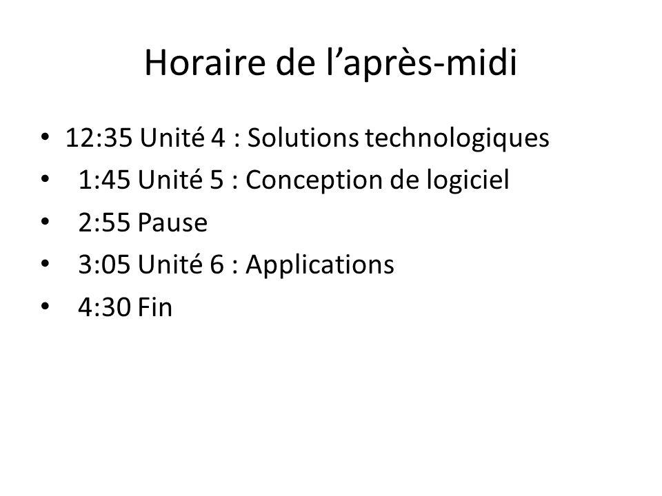 Horaire de laprès-midi 12:35 Unité 4 : Solutions technologiques 1:45 Unité 5 : Conception de logiciel 2:55 Pause 3:05 Unité 6 : Applications 4:30 Fin