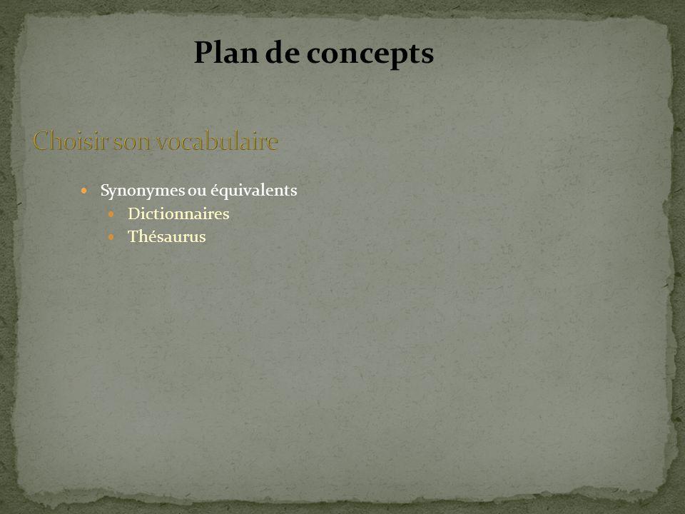 Synonymes ou équivalents Dictionnaires Thésaurus