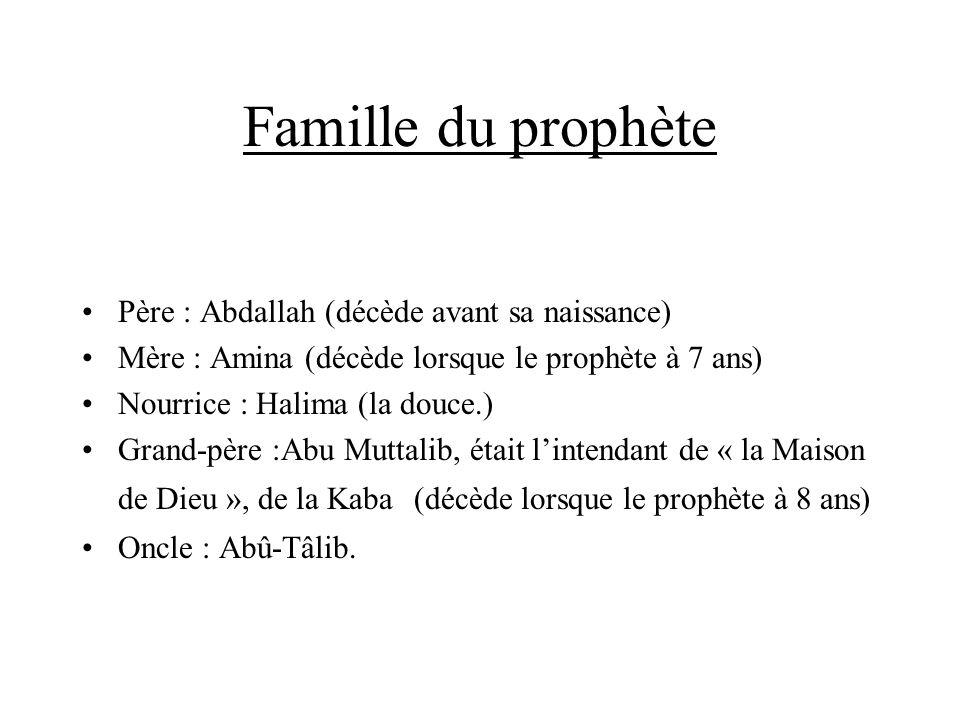 Famille du prophète Père : Abdallah (décède avant sa naissance) Mère : Amina (décède lorsque le prophète à 7 ans) Nourrice : Halima (la douce.) Grand-
