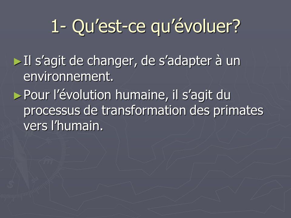 1- Quest-ce quévoluer.Il sagit de changer, de sadapter à un environnement.