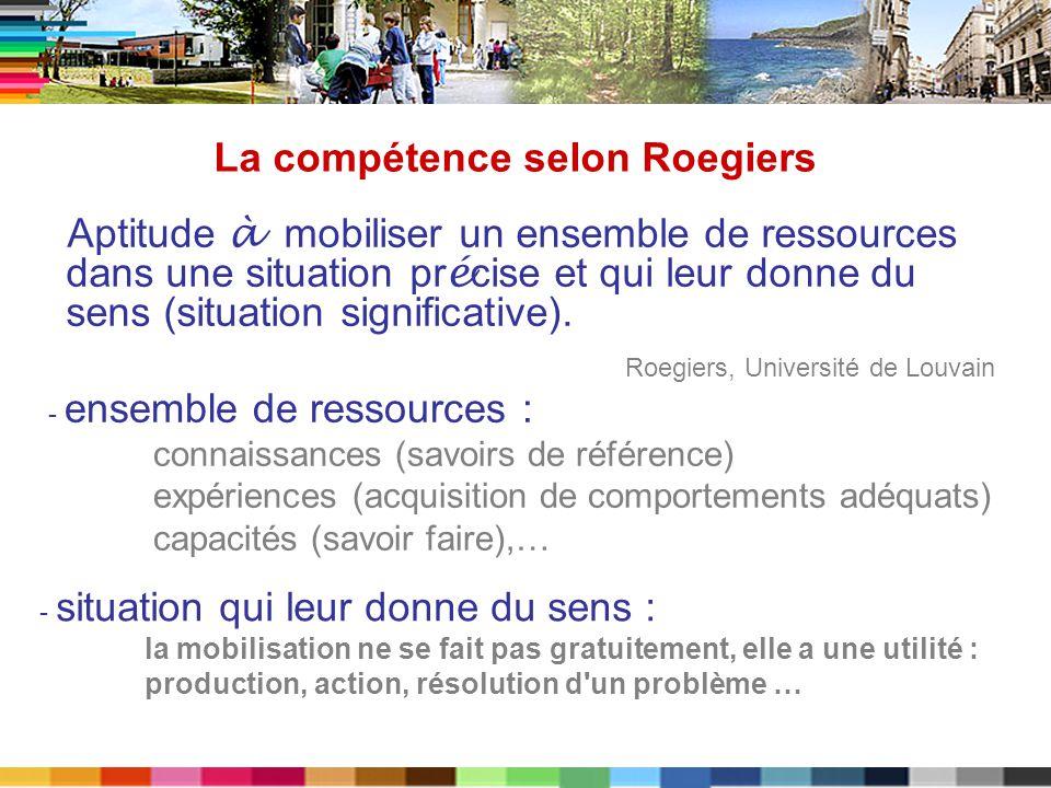 La compétence selon Roegiers Aptitude à mobiliser un ensemble de ressources dans une situation pr é cise et qui leur donne du sens (situation signific