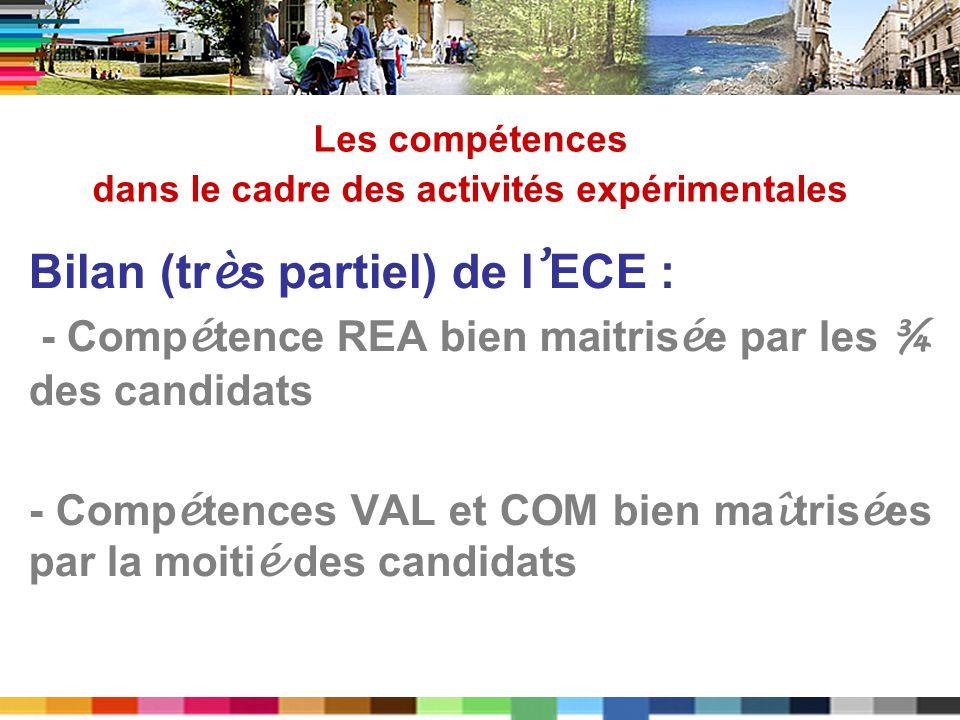 Bilan (tr è s partiel) de l ECE : - Comp é tence REA bien maitris é e par les ¾ des candidats - Comp é tences VAL et COM bien ma î tris é es par la mo