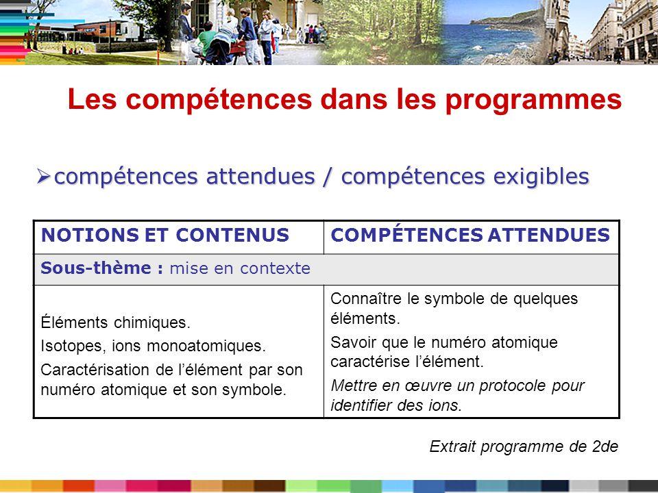 Les compétences dans les programmes compétences attendues / compétences exigibles compétences attendues / compétences exigibles NOTIONS ET CONTENUSCOM