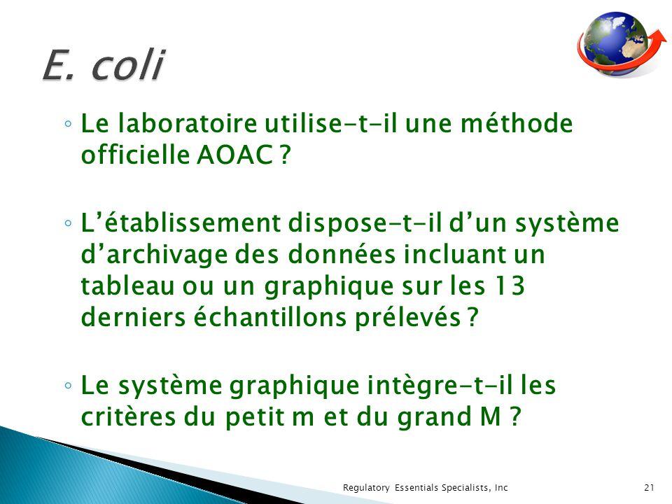 Le laboratoire utilise-t-il une méthode officielle AOAC .