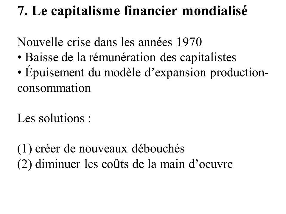 7. Le capitalisme financier mondialisé Nouvelle crise dans les années 1970 Baisse de la rémunération des capitalistes Épuisement du modèle dexpansion