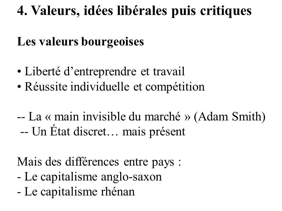 4. Valeurs, idées libérales puis critiques Les valeurs bourgeoises Liberté dentreprendre et travail Réussite individuelle et compétition -- La « main