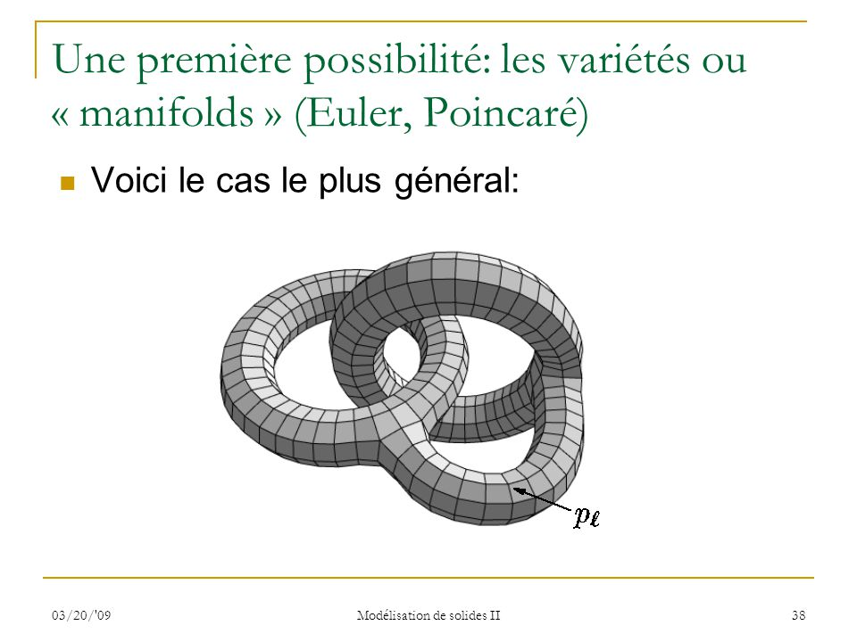 03/20/'09 Modélisation de solides II 38 Une première possibilité: les variétés ou « manifolds » (Euler, Poincaré) Voici le cas le plus général: