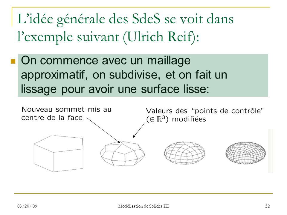 03/20/'09 Modélisation de Solides III 52 Lidée générale des SdeS se voit dans lexemple suivant (Ulrich Reif): On commence avec un maillage approximati