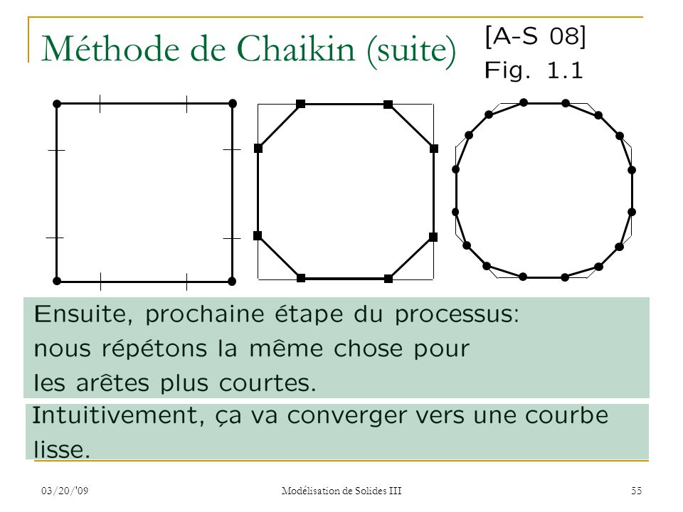 03/20/'09 Modélisation de Solides III 55 Méthode de Chaikin (suite)