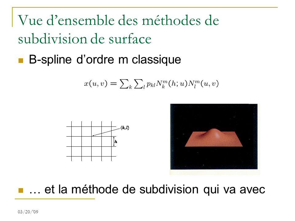 03/20/'09 Modélisation de Solides III 59 B-spline dordre m classique … et la méthode de subdivision qui va avec Vue densemble des méthodes de subdivis