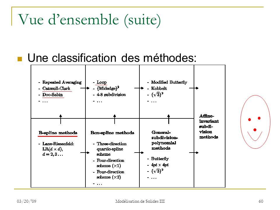 03/20/'09 Modélisation de Solides III 60 Vue densemble (suite) Une classification des méthodes: