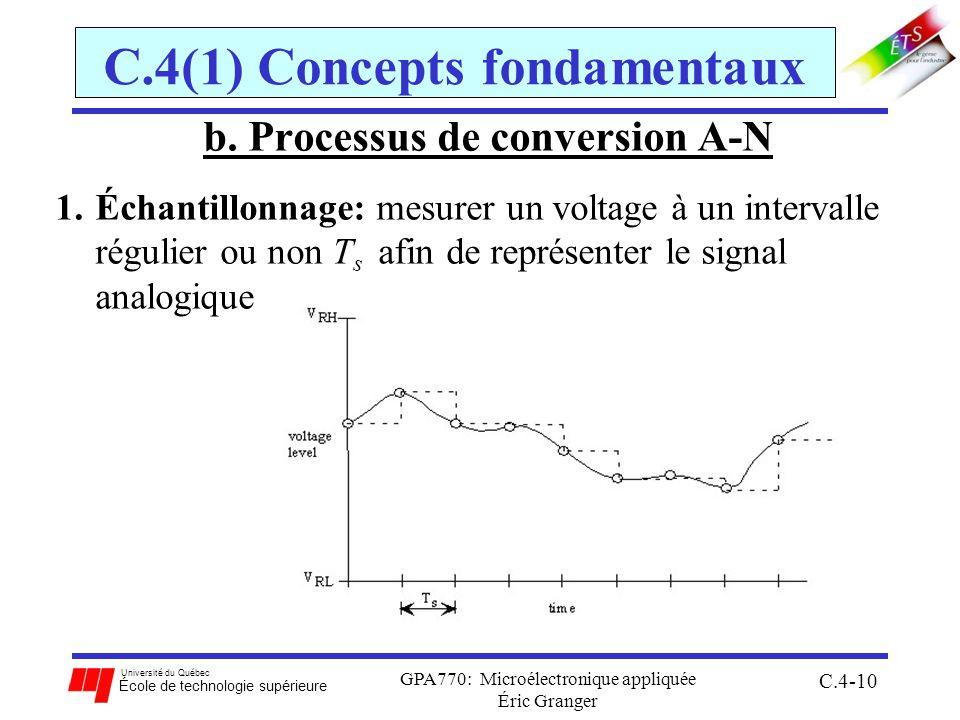 Université du Québec École de technologie supérieure GPA770: Microélectronique appliquée Éric Granger C.4-10 C.4(1) Concepts fondamentaux b. Processus