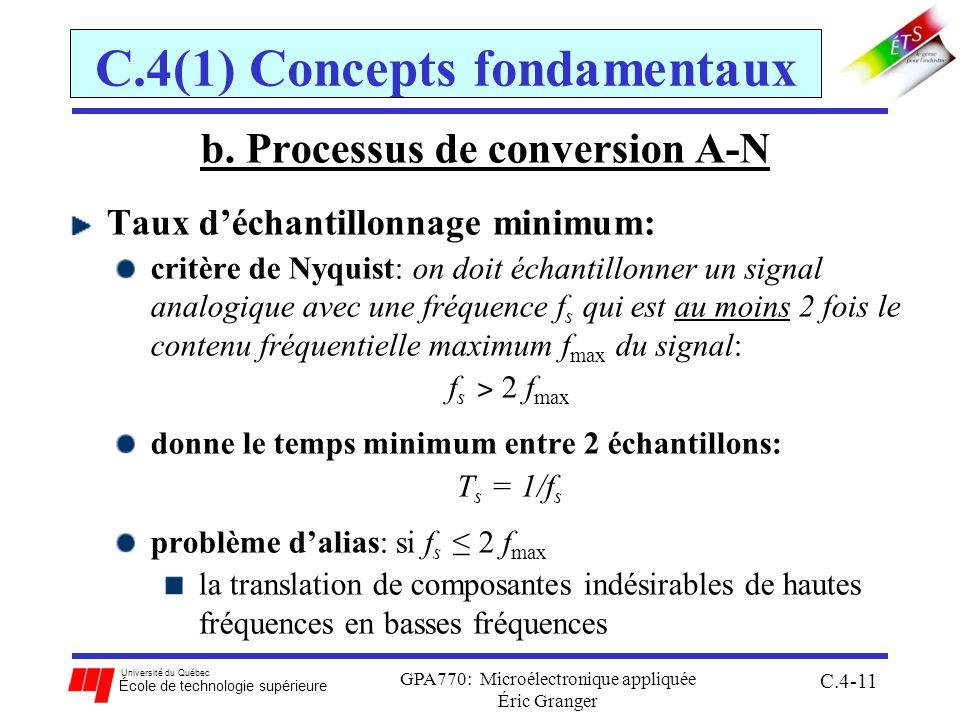 Université du Québec École de technologie supérieure GPA770: Microélectronique appliquée Éric Granger C.4-11 C.4(1) Concepts fondamentaux b.