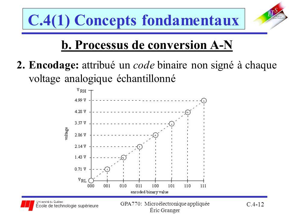 Université du Québec École de technologie supérieure GPA770: Microélectronique appliquée Éric Granger C.4-12 C.4(1) Concepts fondamentaux b.
