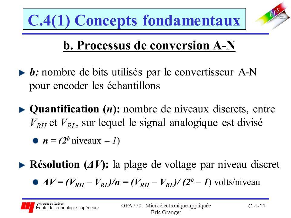 Université du Québec École de technologie supérieure GPA770: Microélectronique appliquée Éric Granger C.4-13 C.4(1) Concepts fondamentaux b. Processus