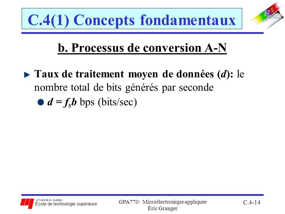 Université du Québec École de technologie supérieure GPA770: Microélectronique appliquée Éric Granger C.4-14 C.4(1) Concepts fondamentaux b. Processus