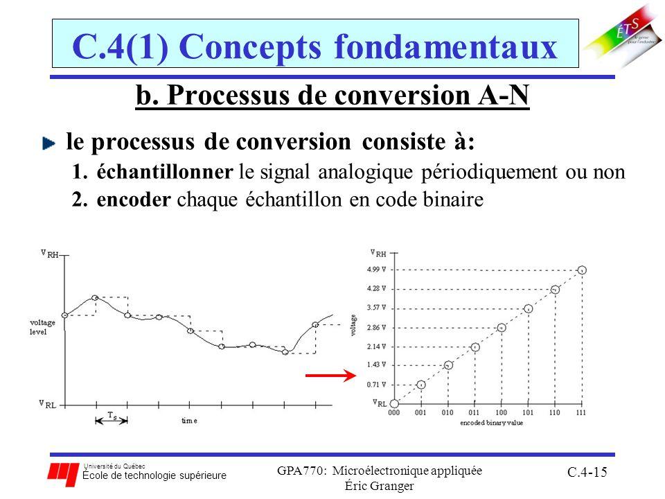Université du Québec École de technologie supérieure GPA770: Microélectronique appliquée Éric Granger C.4-15 C.4(1) Concepts fondamentaux b.