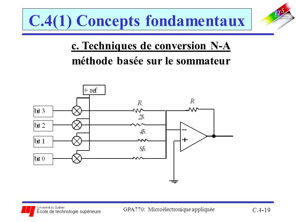 Université du Québec École de technologie supérieure GPA770: Microélectronique appliquée C.4-19 C.4(1) Concepts fondamentaux c. Techniques de conversi