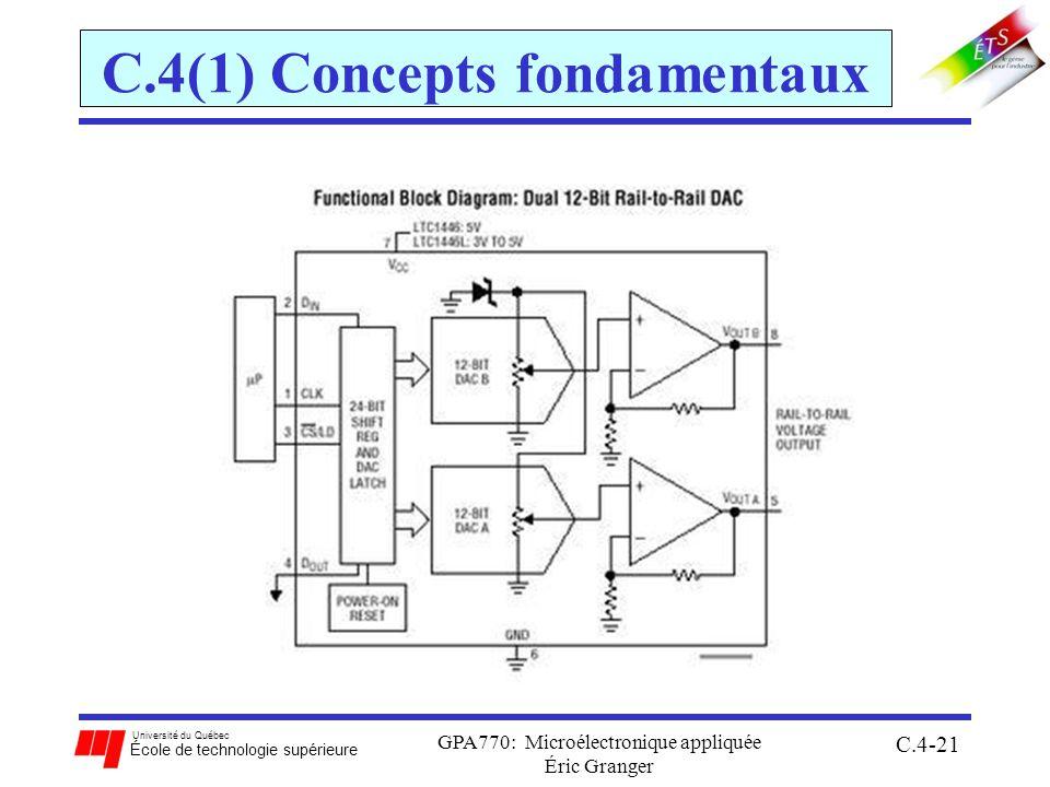 Université du Québec École de technologie supérieure GPA770: Microélectronique appliquée Éric Granger C.4-21 C.4(1) Concepts fondamentaux
