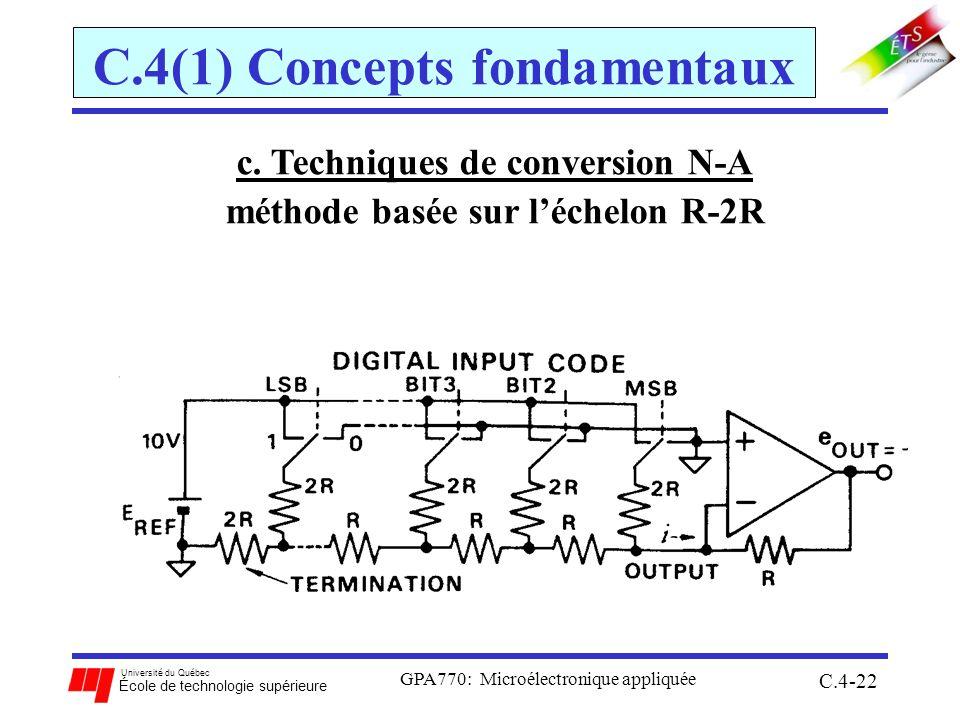 Université du Québec École de technologie supérieure GPA770: Microélectronique appliquée C.4-22 C.4(1) Concepts fondamentaux c. Techniques de conversi