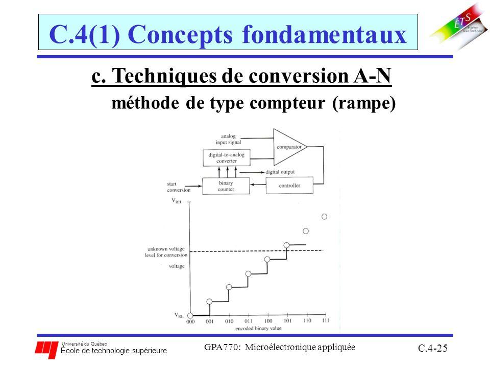 Université du Québec École de technologie supérieure GPA770: Microélectronique appliquée C.4-25 C.4(1) Concepts fondamentaux c. Techniques de conversi