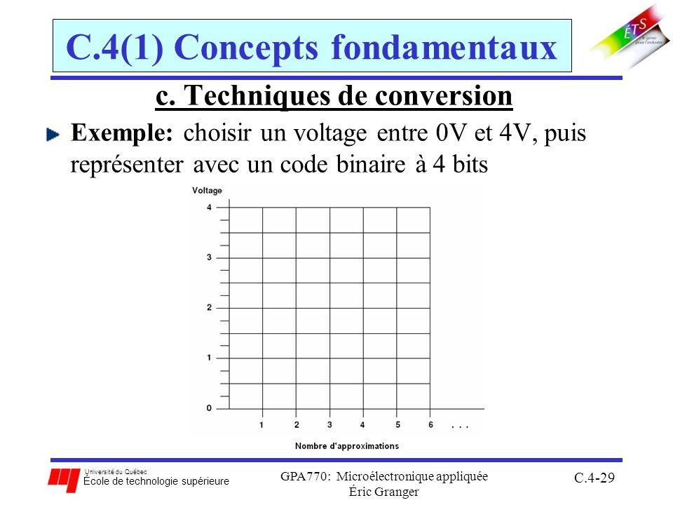 Université du Québec École de technologie supérieure GPA770: Microélectronique appliquée Éric Granger C.4-29 C.4(1) Concepts fondamentaux c. Technique